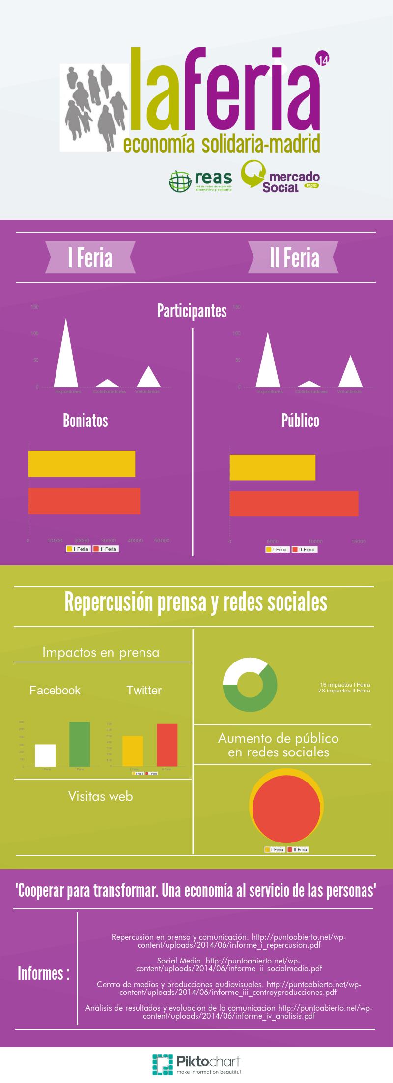 infografia_feria